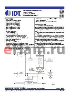 IDT7204L25TDGI datasheet - CMOS ASYNCHRONOUS FIFO