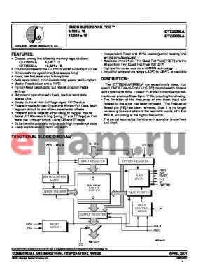 IDT72255LA10PF datasheet - CMOS SUPERSYNC FIFO