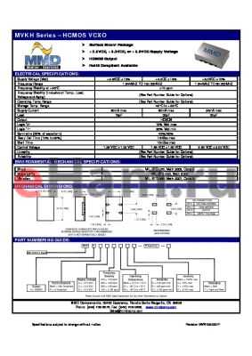 MVKHF2025PY datasheet - Surface Mount Package