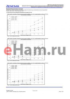 M38D28F9XXXFP datasheet - SINGLE-CHIP 8-BIT CMOS MICROCOMPUTER