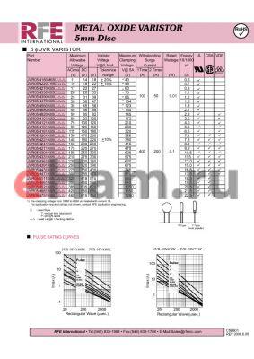 JVR05N151K65 datasheet - METAL OXIDE VARISTOR 5mm Disc