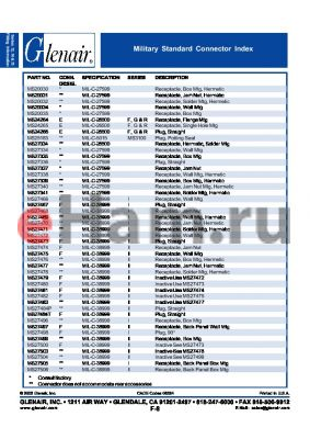 MS20030 datasheet - Military Standard Connector Index
