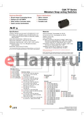 TFCJF5SP0040W datasheet - Miniature Snap-acting Switches