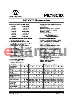 PIC16C63-10/SO datasheet - 8-Bit CMOS Microcontrollers